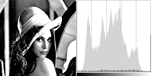 High contrast lena and its histogram